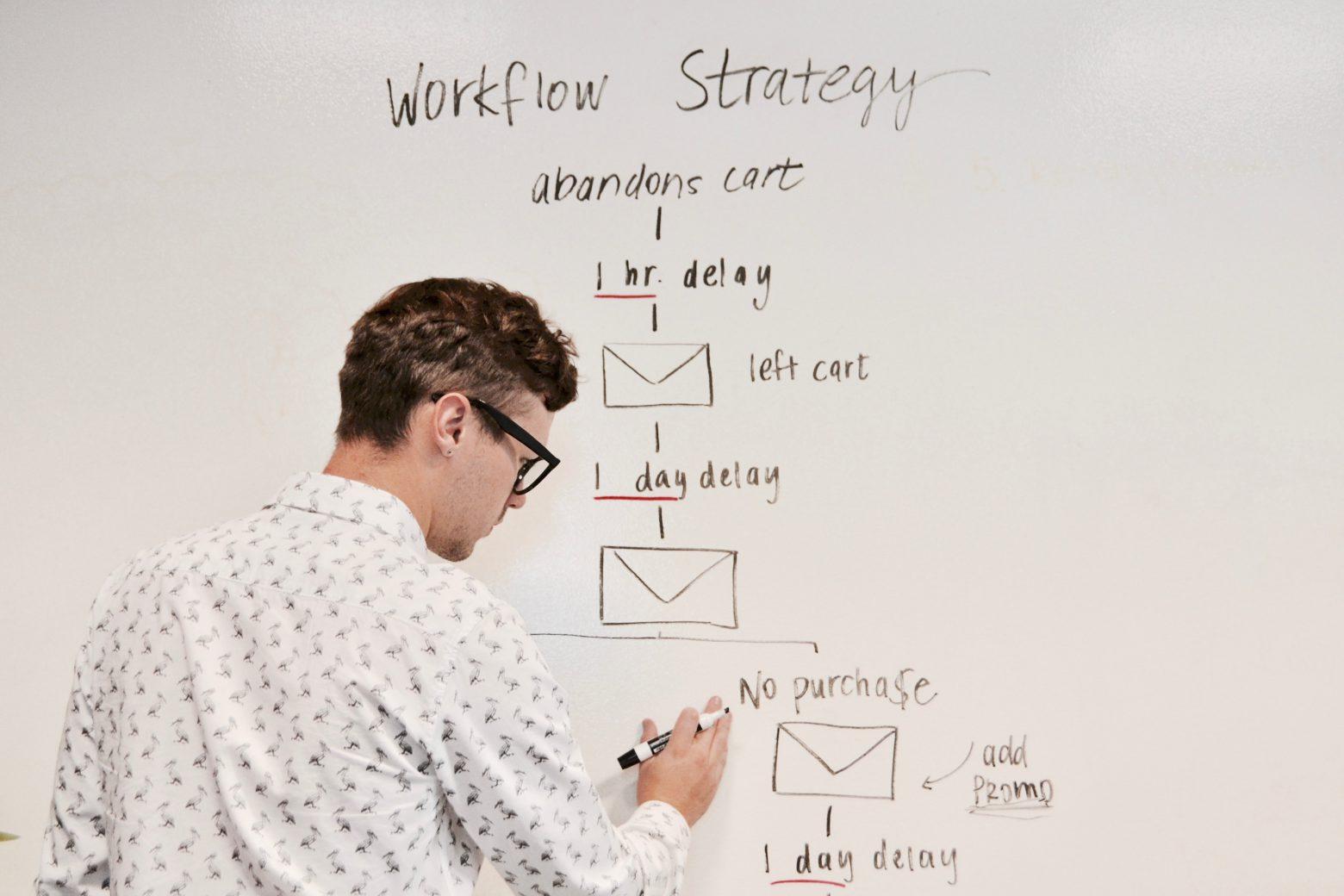 Waarom een duidelijke bedrijfsstrategie zo belangrijk is